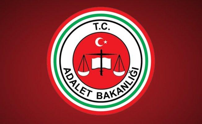 İstanbul Anadolu Serbestlik Müdürlüğü Telefon