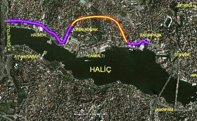 Kasımpaşa- Hasköy Tüneli