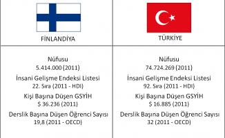 Finlandiya İstanbul Fahri Konsolosluğu