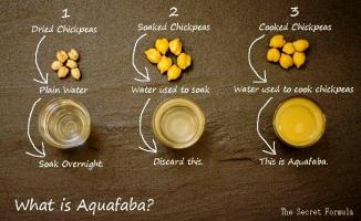 Beslenmede yeni trend: Aquafaba