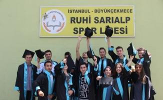 Ruhi Sarıalp Spor Lisesi