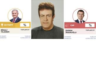 Gazeteci Önder Şuşoğlu: Bir garip seçim