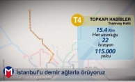 T4 Topkapı - Mescid-i Selam Tramvay Hattı