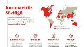 Koronavirüs'e karşı 14 kural